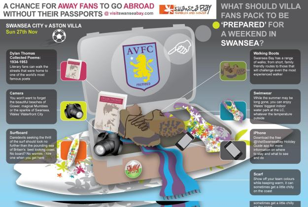 Used when Aston Villa came to Swansea